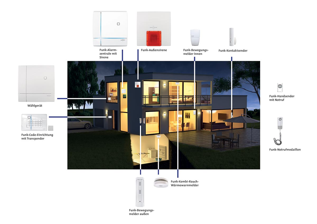 Daitem_D22_Funk-Alarmsystem_Komponenten_Haus_Nacht